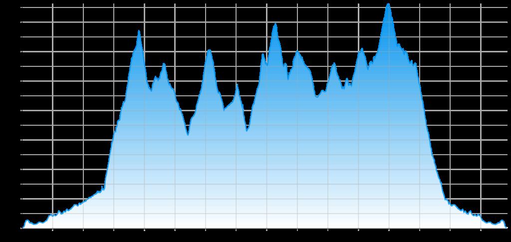 bkp04-profil